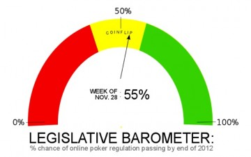 Legislative Barometer: Chances for Online Poker Legislation by 2012