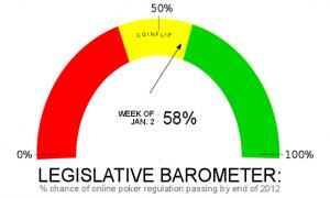 leg-barometer