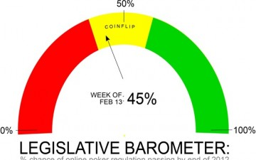 Updated Online Poker Legalization Barometer – A Big Plunge